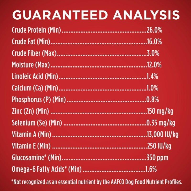 purnina one guaranteed analysis